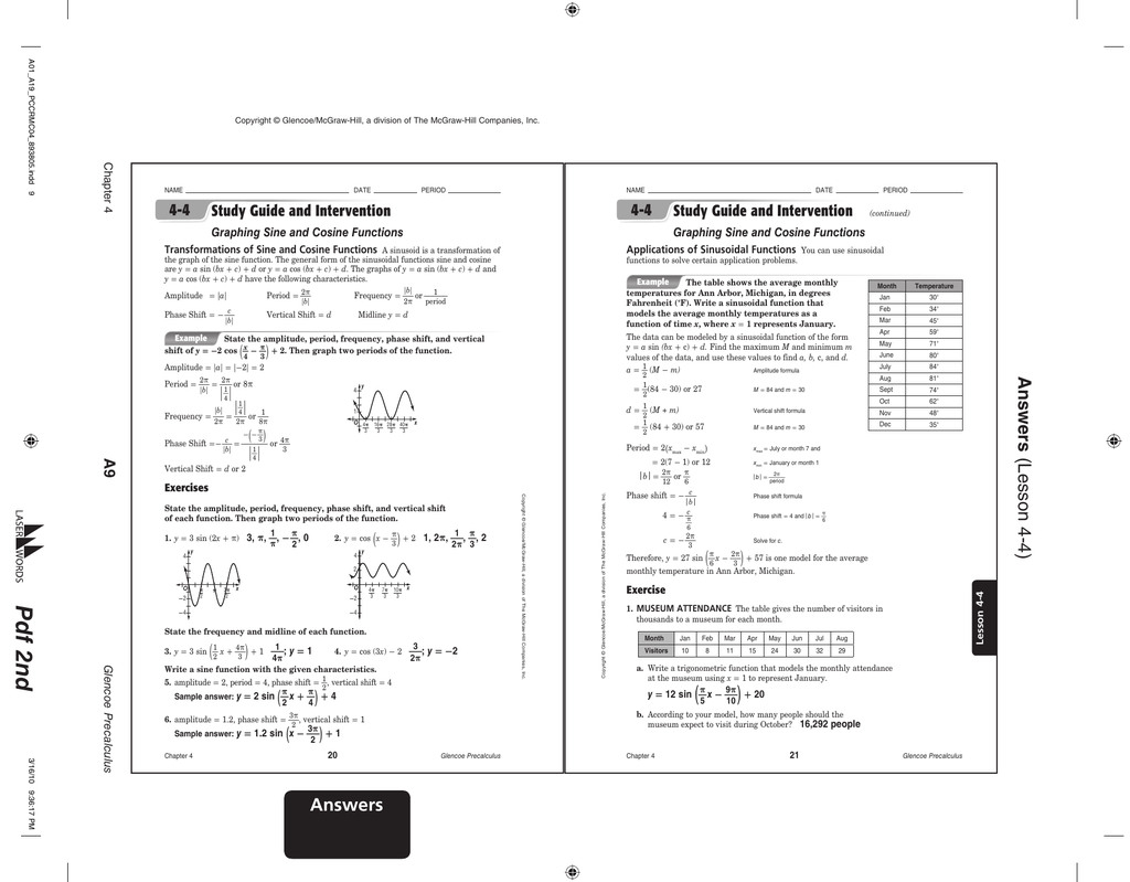 Practice Sol Graphing Sine And Cosine Functions Worksheet