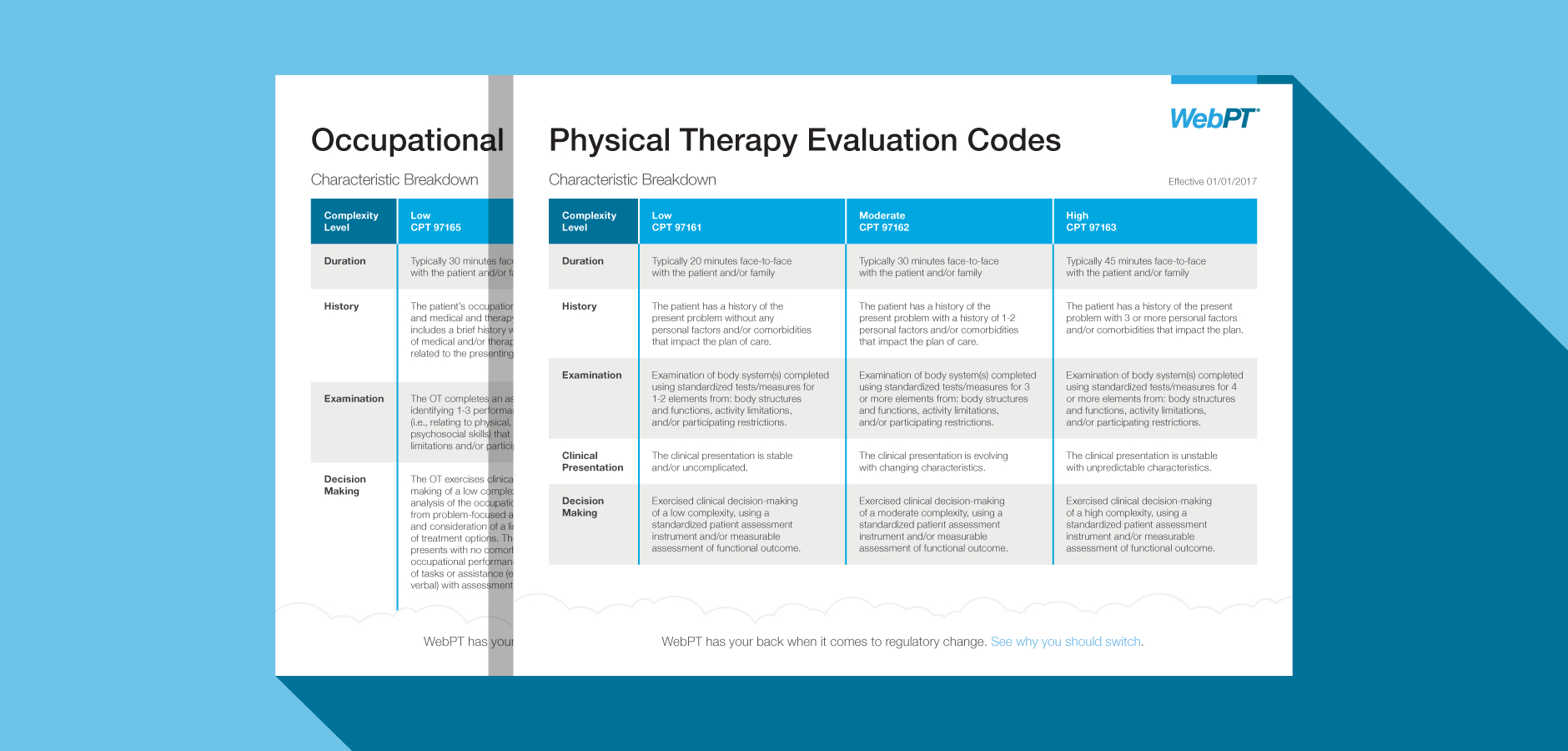 Pt And Ot Evaluation Codes Cheat Sheet Webpt
