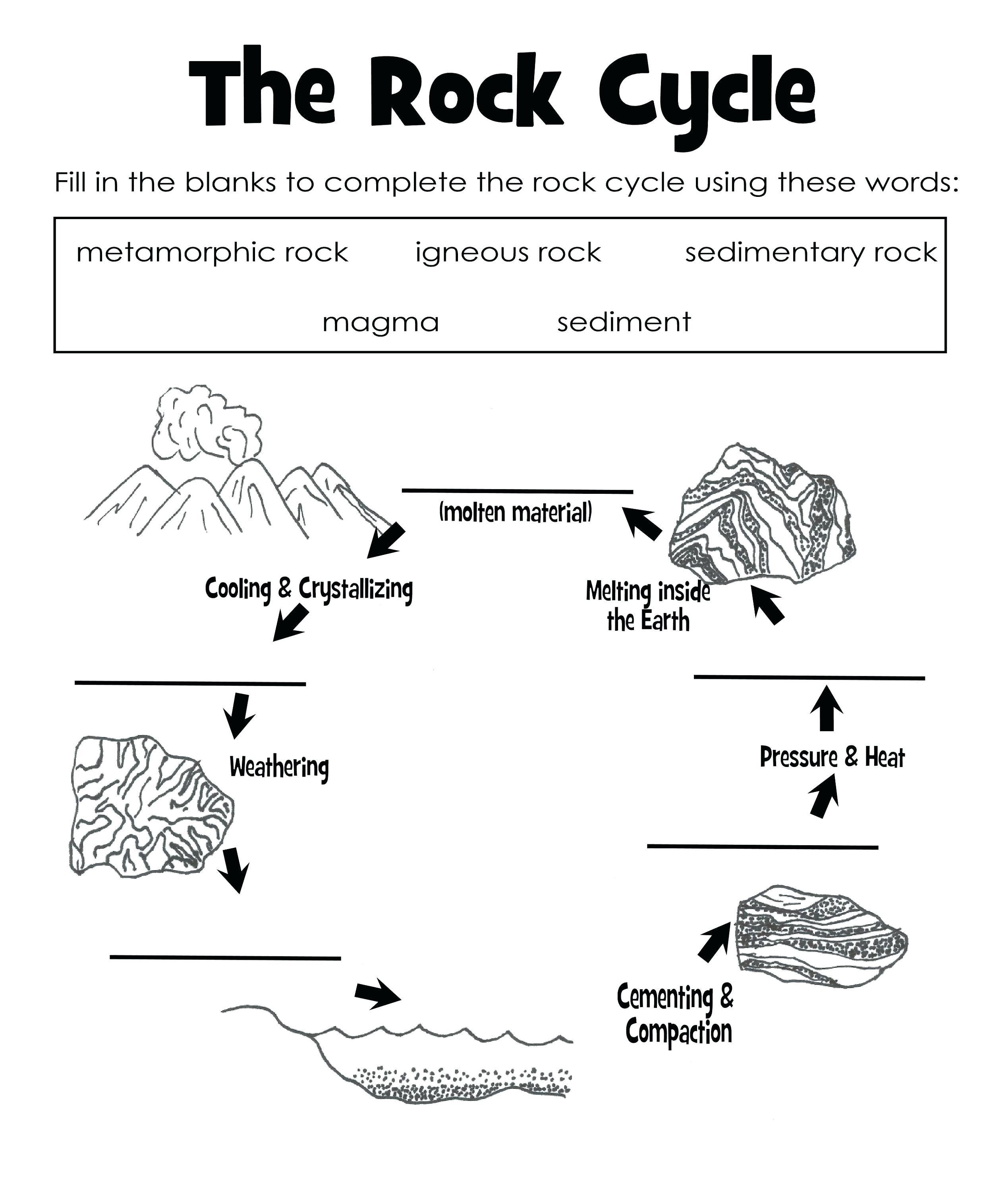 Rock Cycle Worksheet Middle School