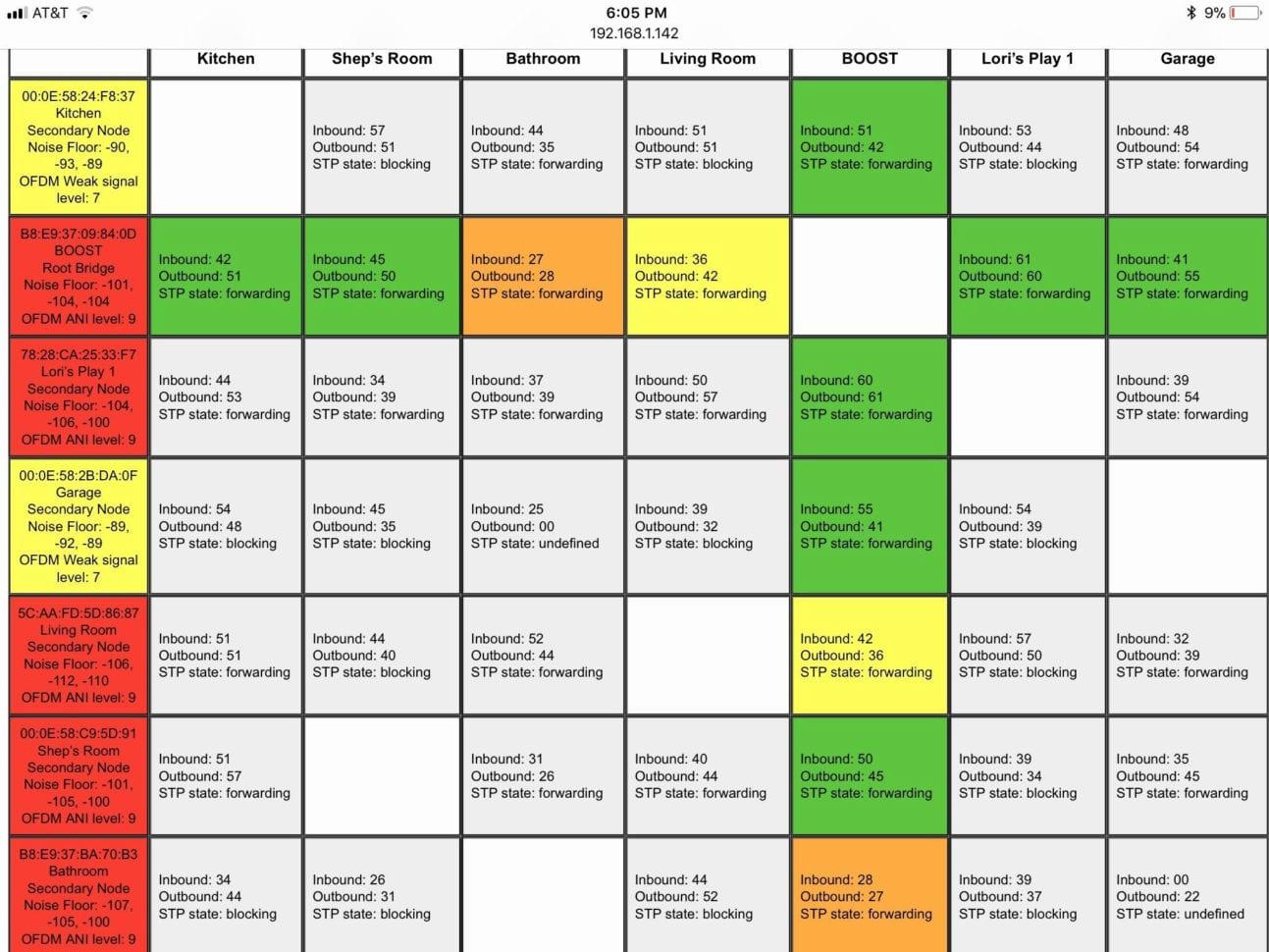 Science 8 Electromagnetic Spectrum Worksheet