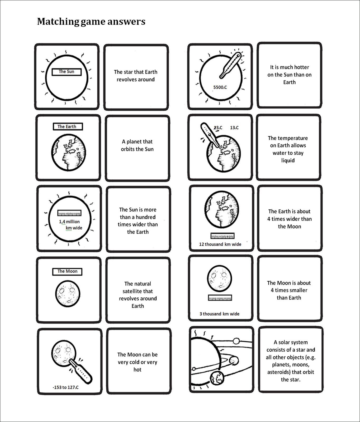 The Sun Earth Moon System Worksheet