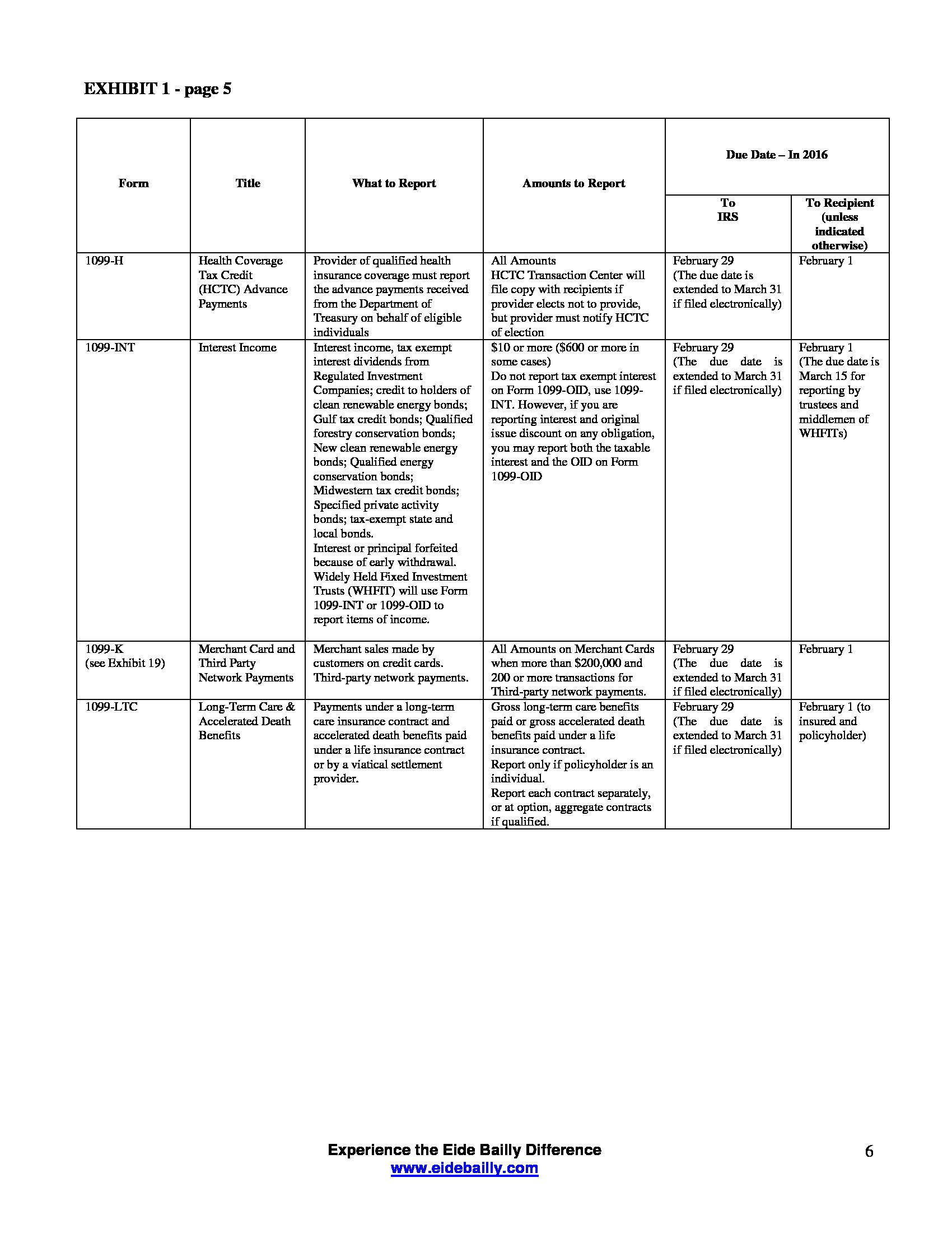 Tax Form 982 Insolvency Worksheet
