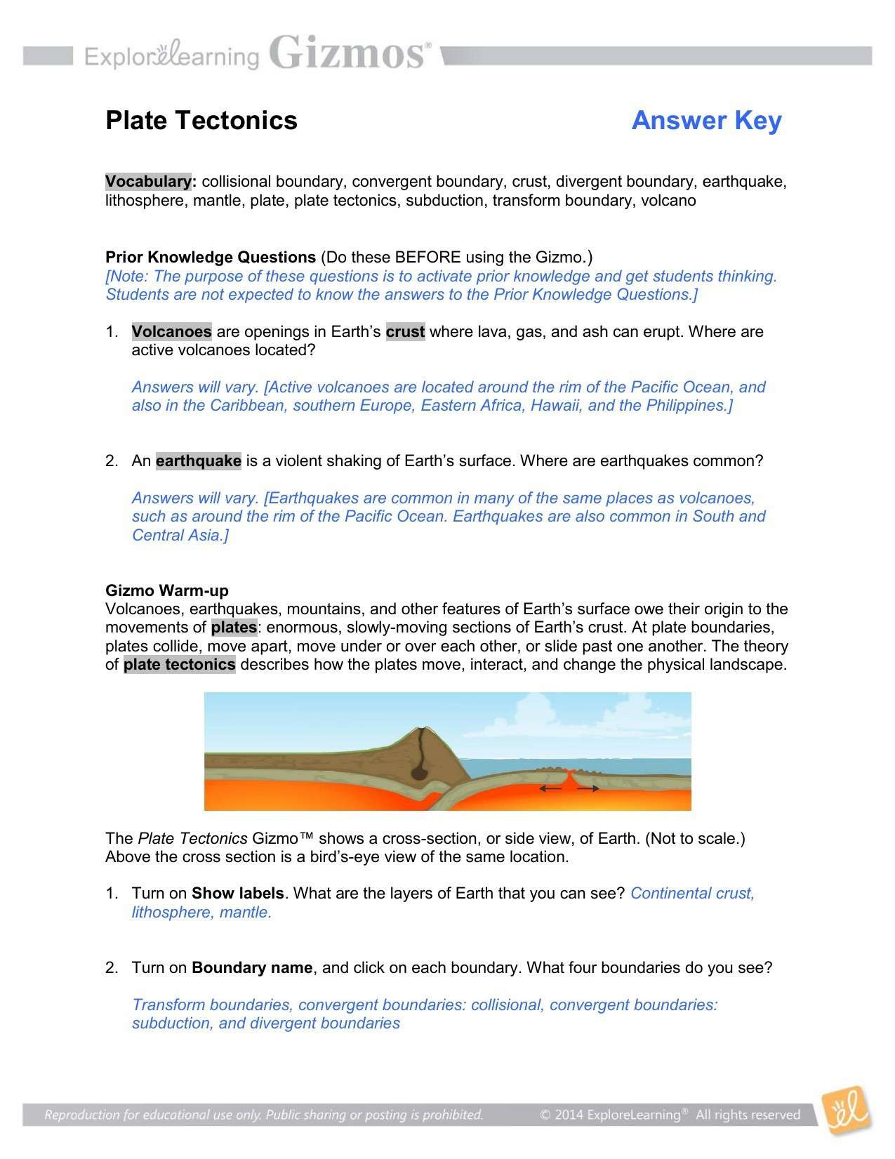 Topographic Map Worksheet Answers Worksheet Idea