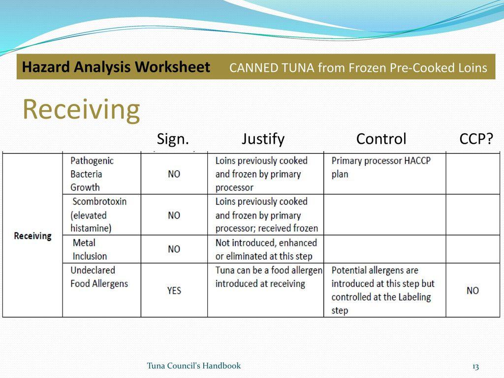 Tuna Haccp Guide Example 3 Canned Tuna From Frozen Pre