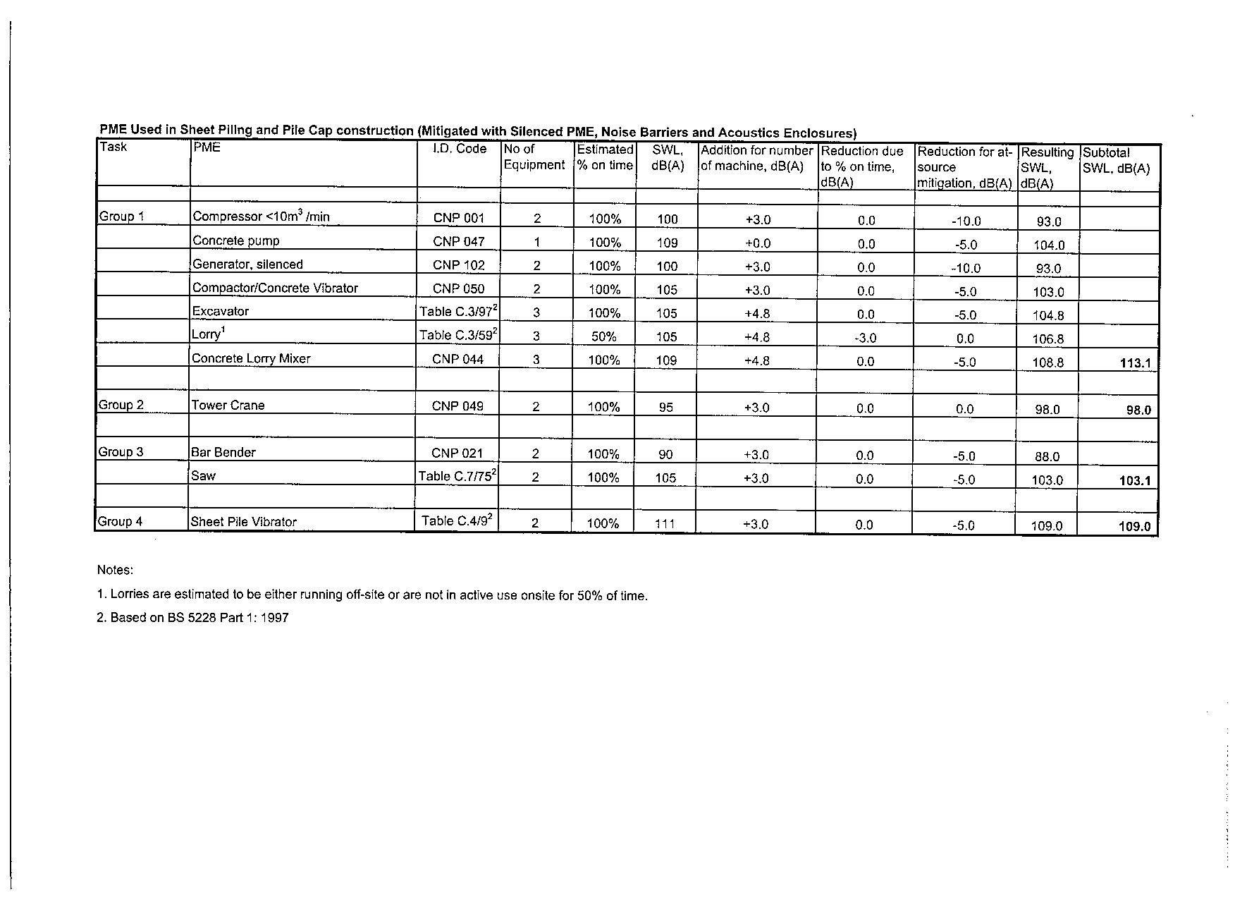 Unit 3 Worksheet 4 Quantitative Energy Problems Part 2