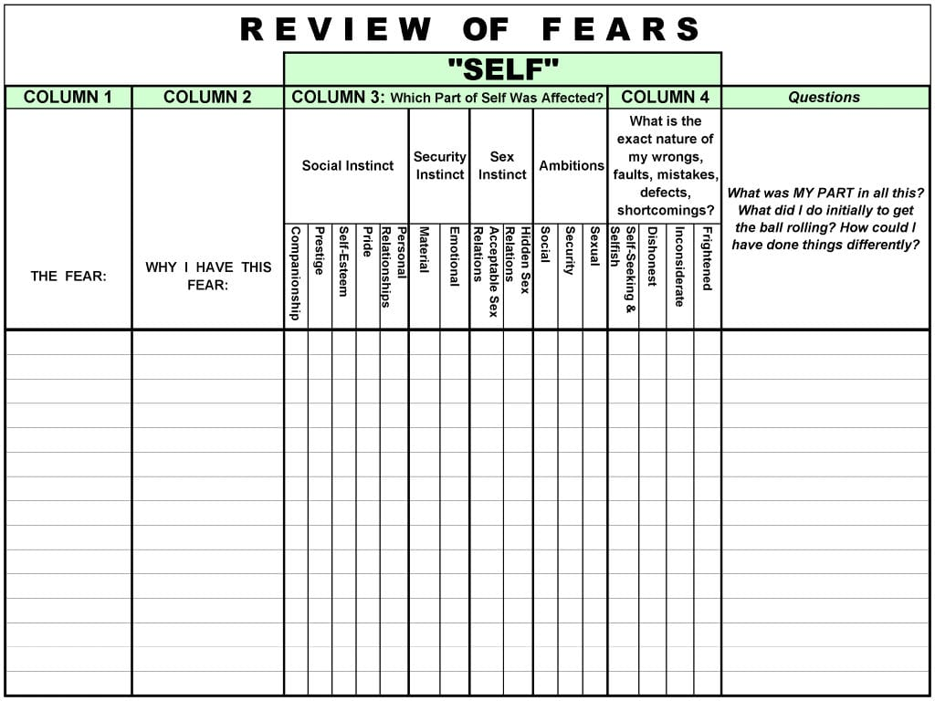 Worksheet Aa Step 4 Worksheet Step Worksheet Fears Welcome