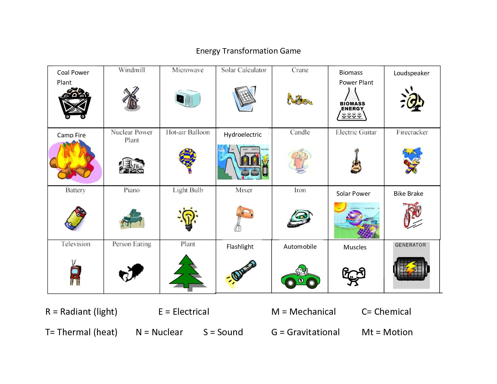Energy Transformation Game Worksheet Answer Key