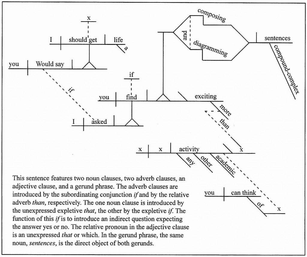 Worksheet Ideas Astonishing Simple Subject And Predicate