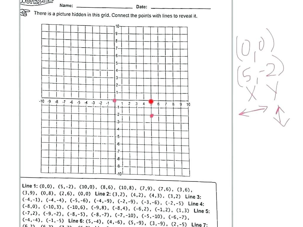 Worksheet Ideas Blank X Y Axis Cartesian Coordinate Plane