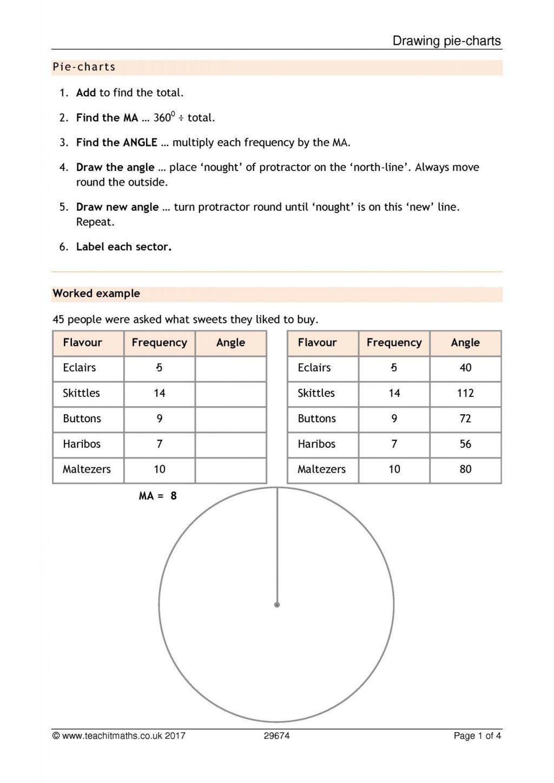Worksheet Ideas Phenomenal Pie Chart Worksheets Jonesk5