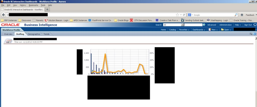 OBIEE 11g (11 1 1 6) Charts not showing in IE - dbaonTap