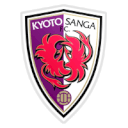 Kyoto Sanga vs Machida Zelvia Prediction