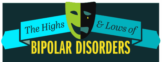 Infograph – This Highs & Lows of Bipolar Disorder
