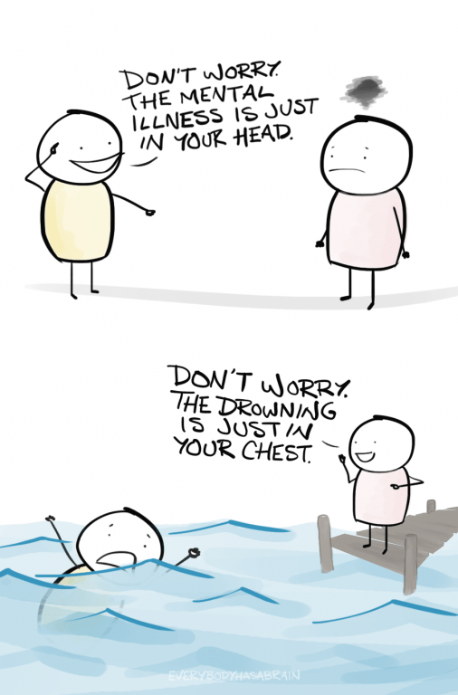 Dont worry, your  Mental Illness is just in your head