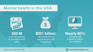 Mental Health in the Workplace_Infographic_US_MyTherapy