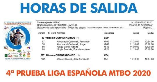 Liga Española MTBO