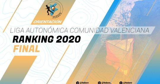 Liga Autonómica CV Ranking 2020