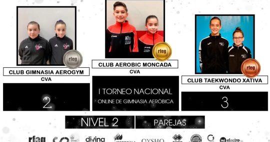 I torneo on line de Gimnasia Aeróbica
