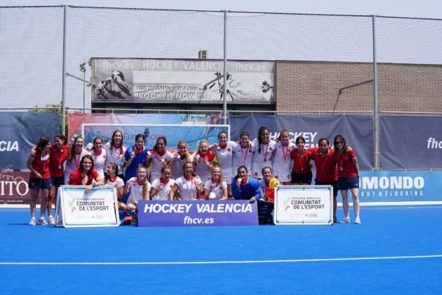 Eurohockey Sub-18 femenino