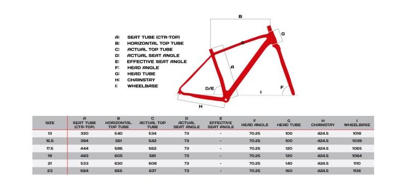 specialized hardrock frame size | Allframes5.org