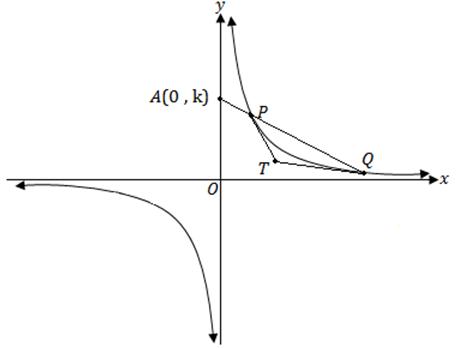 solution fifthteen of geomtrical properties