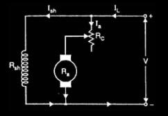 Armature Control Method