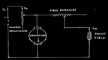 Divertor Circuit