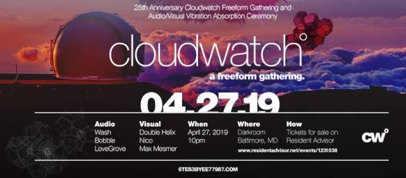 cloudwatch 25 year anniversary