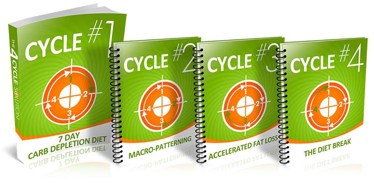4 Cycle Bundle