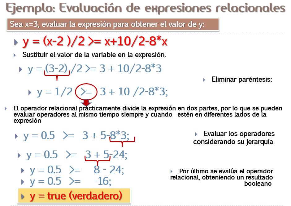 evaluacion1Relacional