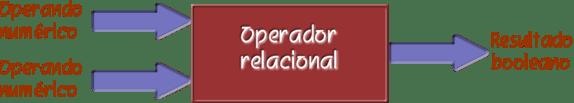 opRelacionales.fw