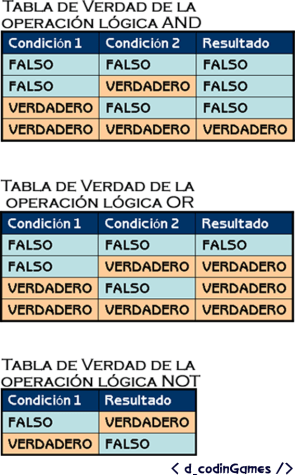 tablasOpBooleanos.fw