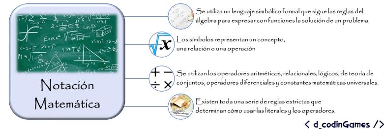 notacionmatematica-fw