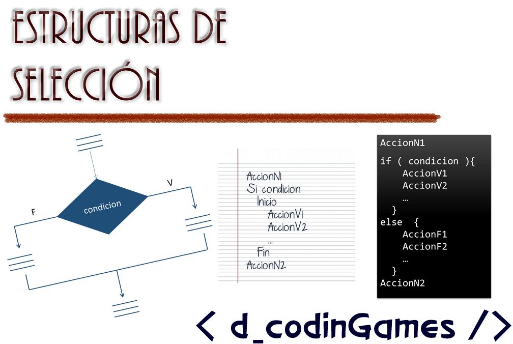 Estructuras De Selección Dcodingames
