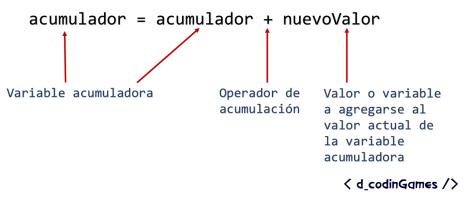 expresionacumulacion-fw