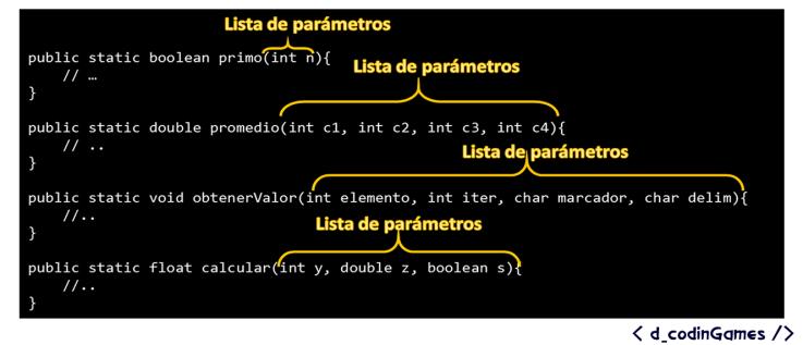 Ejemplos de métodos con listas de parámetros