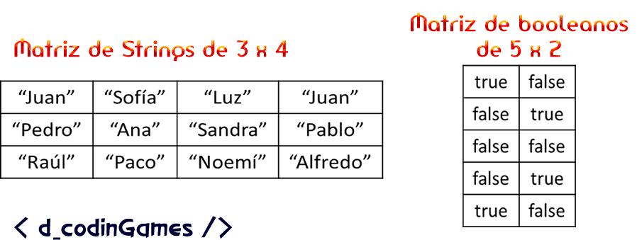 dcodinGames - Ejemplos de matrices no cuadradas