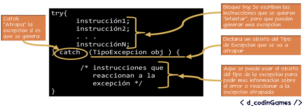 dCodinGames - La instrucción try-catch