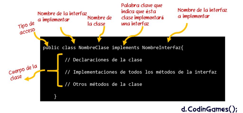 dCodinGames - Forma general para una clase que implementa una interfaz.