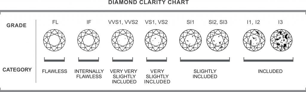 Understanding Diamond Clarity 1