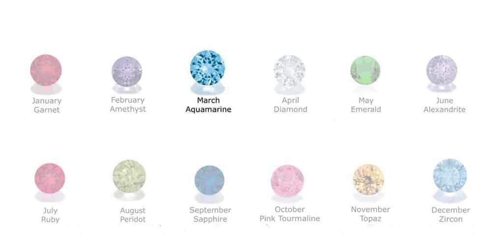 March - Aquamarine 1