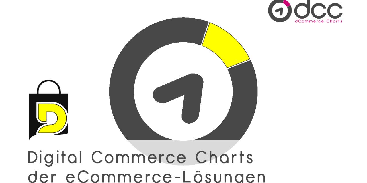 DCOMMERCE SHOPSYSTEM CHARTS 11.2020