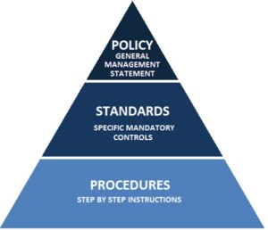 Konsultan Sistem Surabaya
