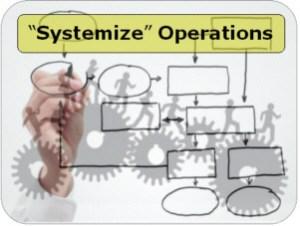 Konsultan Sistem Balikpapan
