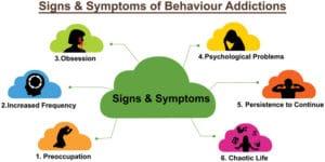 Behavioral Compulsions