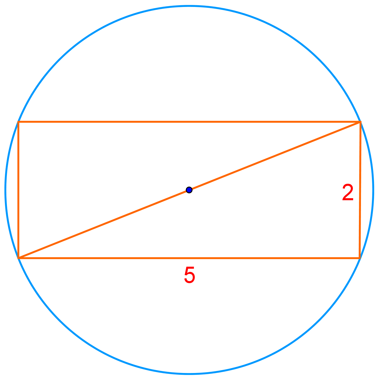 How Do You Find The Circumference Of A Circle