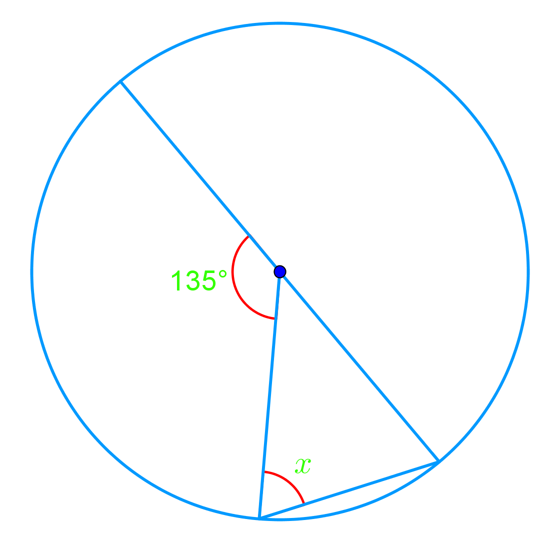 What Are Central And Inscribed Angles In Circles