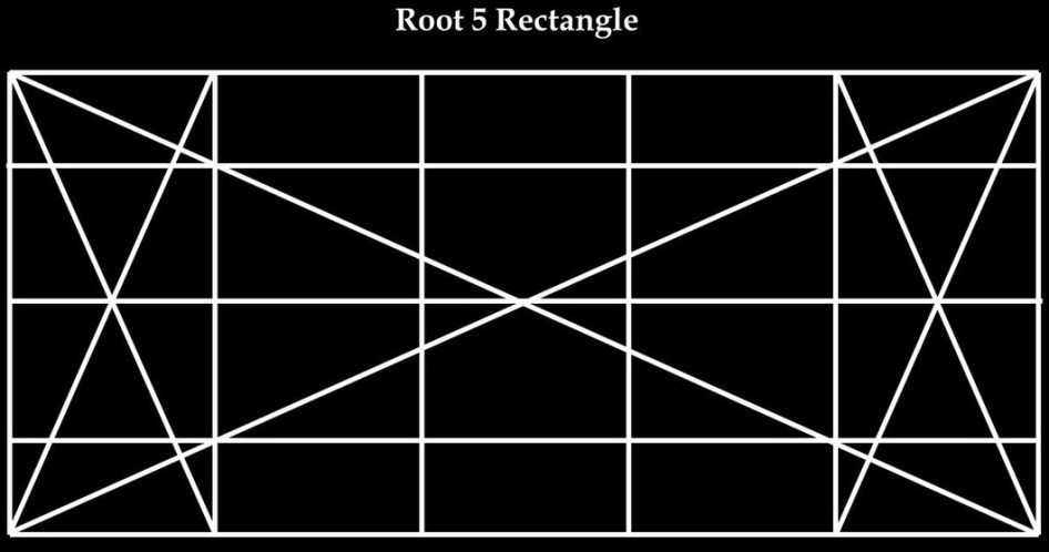 Root 5 [golden mean]