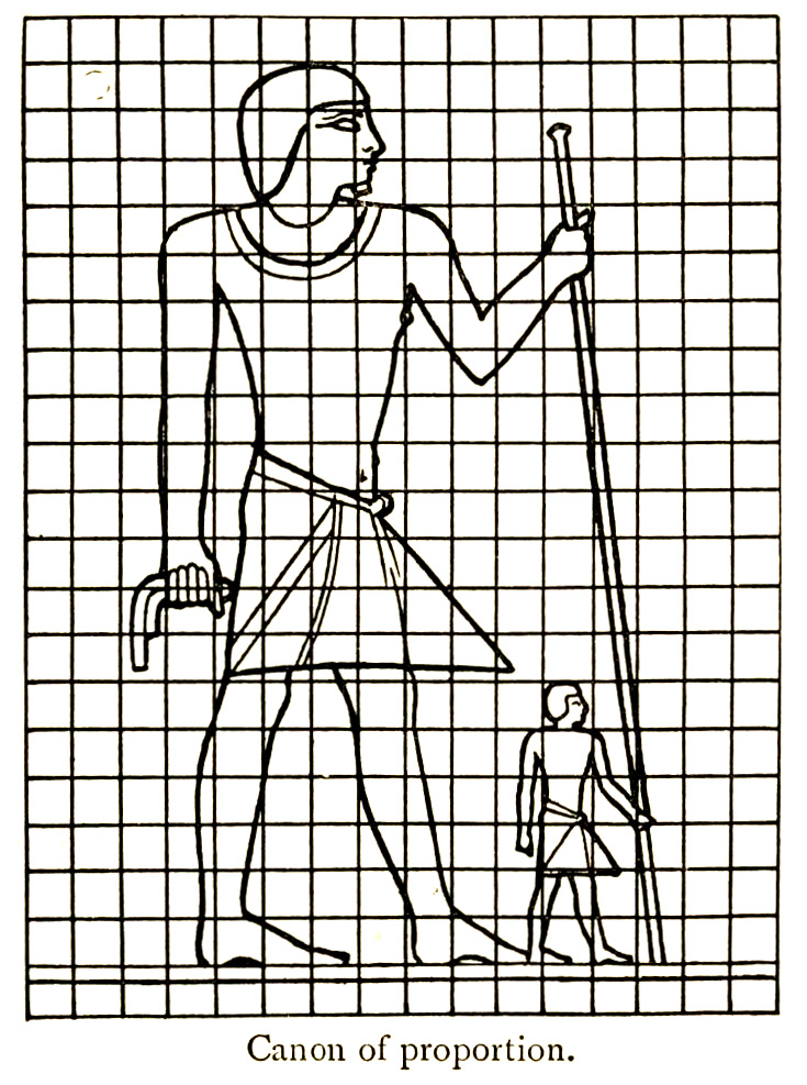 Egyptian 'canon of proportions' - co wikimedia.org