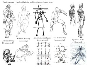5 ways to draw people